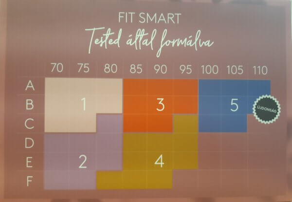 Fit Smart merettablazat scaled